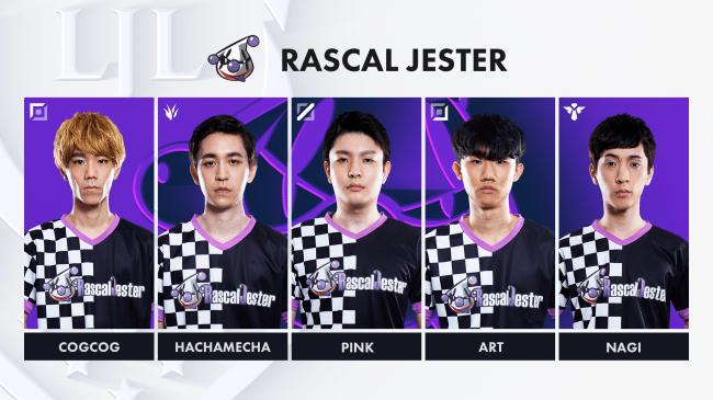 8位「Rascal Jester」(レギュラーシーズン敗退)