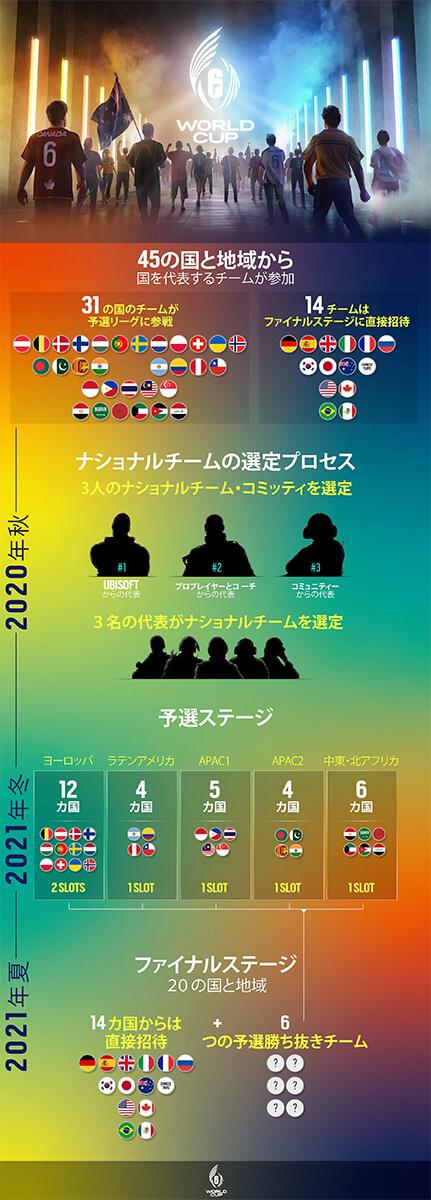 第1回「レインボーシックス WORLD CUP」開催のお知らせ