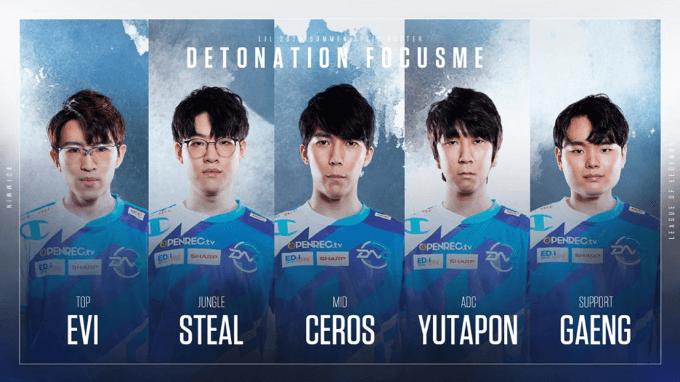 DetonatioN FocusMe(DFM)