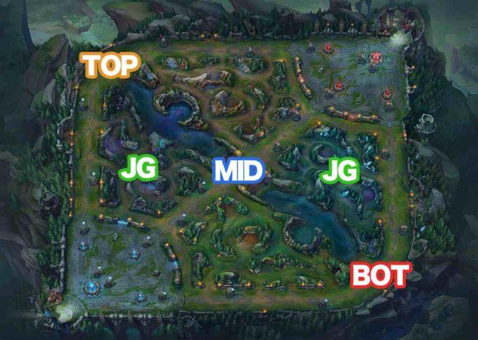 TOP,JG,MID,BOT