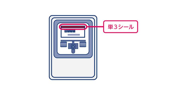 Check.8 ブレーカー(分電盤)