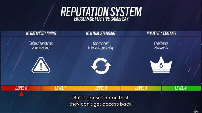 プレイヤー評価システムの実装